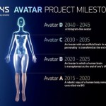 Avatar Project 2045 – la vita eterna