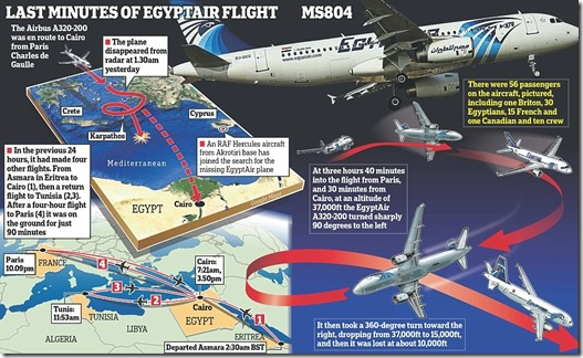 EgyptAir MS804_thumb[1]